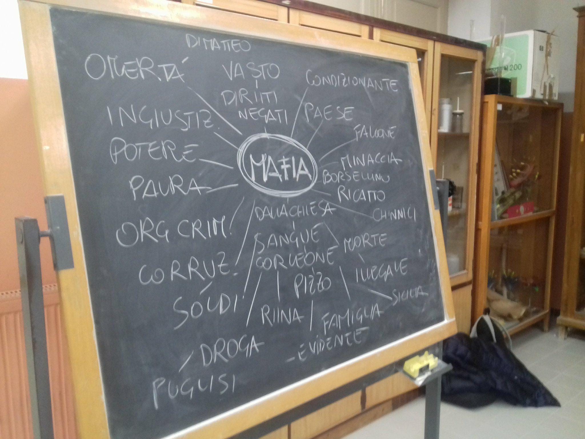 brainstorming con gli studenti